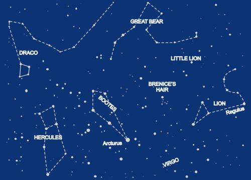 Vector sky map