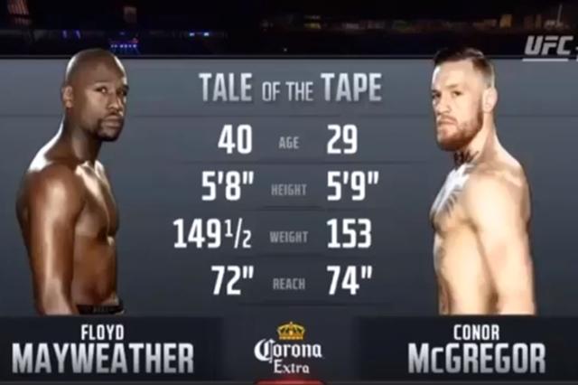 Floyd Mayweather vs Conor McGregor meciul secolului